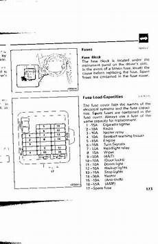 2008 Mitsubishi Fuse Box Location Detailed Schematic