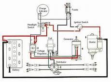 vw ignition wiring diagram yahoo wiring vw engine engine repair sand rail