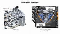 moteur 1 5 tsi 150 pr 233 sentation moteur volkswagen 1 5l tsi