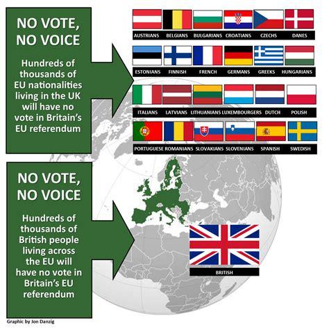 Eu Election How To Vote