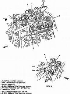 code p0507 96 tahoe 5 7 4l60e idles ok 12mpg put in gear rpm goes up runs 1500 1700 rpm while