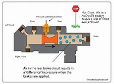 pressure differential switch diagnosis