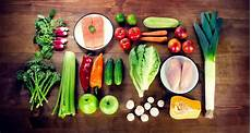 what you can do to maintain a balanced diet healthifyme blog