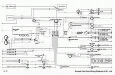 service manuals schematics 2006 lotus elise instrument cluster free auto wiring diagram lotus europa twin cam engine wiring diagram u k version