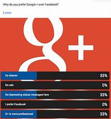 how to run a poll on google plus versus by compareraja