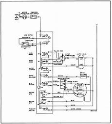 digital washing machine controller electronics circuits projects and microcontrollers