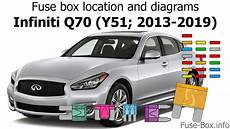 96 infiniti fuse box diagram fuse box location and diagrams infiniti q70 2013 2019