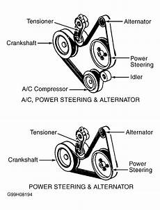 2001 mercury mountaineer engine diagram diagram to install serpentine belt 2001 mercury mountaineer solved need a diagram to replace