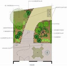 Logiciel Gratuit Plan Jardin 3d 20 Id 233 Es De Logiciel