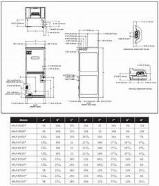 2 ton goodman heat kit wiring diagram 3 ton 14 seer goodman heat split system gsz140361 aruf37c14 r 410a nest ebay