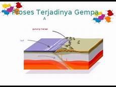 Proses Terjadinya Gempa Bumi