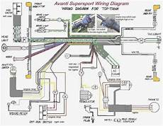 gy6 150cc engine wiring diagram 150cc gy6 wiring diagram 5a2331f4dcc0b to 1024 796 diagrams with 150cc 150cc diagram wire