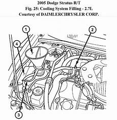electronic toll collection 2002 dodge stratus lane departure warning how to bleed radiator on a 1996 dodge ram 2500 how to remove a radiator from a 1996 dodge
