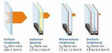 3 fach isolierverglasung glas 252 bersicht f 252 r winterg 228 rten krenzer wintergarten