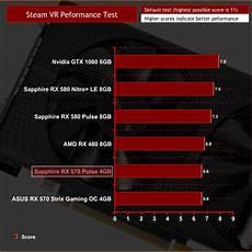 rx 570 test sapphire rx 570 pulse review kitguru part 5