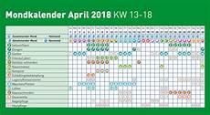 mondkalender 2018 april lagerhaus traunviertel