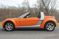 Smart Car Roadster For Sale Usa not so forbidden fruit this smart roadster lives in the usa