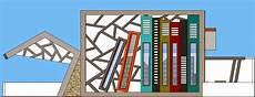 Ilmu Dunia Desain Taman Baca Masyarakat Tugas Studio