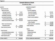 3 ways to use and understand a small business balance sheet