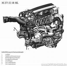 M271e18ml Schnitt 3 Zahnriemen Oder Steuerkette