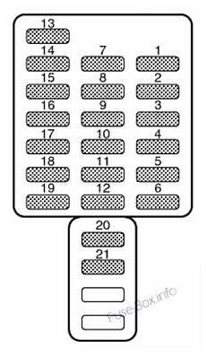 Fuse Box Diagram Gt Subaru Outback 1999 2004