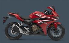 2016 Honda Cbr500r Unveiled Looks Sharp And Agile