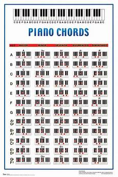 piano chords movie posters from movie poster shop