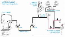 Etec Wiring Diagram by Continuouswave Whaler Reference Electronic Controls