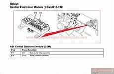 volvo wiring diagrams auto repair manual heavy equipment download repair