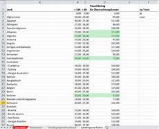 vorlage reisekostenabrechnung