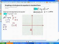 graphing a circle given its equation in standard form wmv