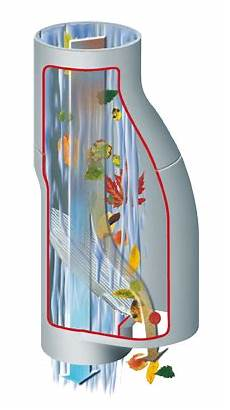 Regenwassercenter Regenwasser Allgemein H 228 Ufigste