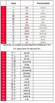 nombres en japonais savoir compter en japonais atemi villemomble