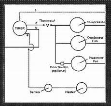 defrost refrigerator wiring diagram refrigerator wiring diagram defrost timer terminal numbering diagram circuit