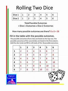 statistics and probability worksheets grade 5 6059 39 best maths statistics images on school teaching and math activities