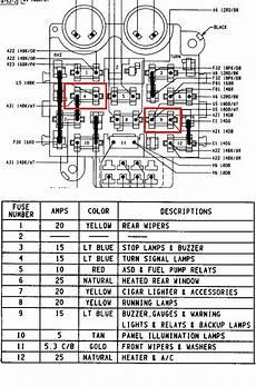 1995 jeep wrangler gauges not working blinkers not working