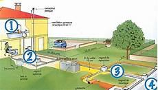 plan d installation fosse septique toutes eaux tag fosse toutes eaux charte anc 64