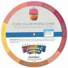 Bore Gel Mixing Chart Chefmaster Color Wheel Mixing Chart
