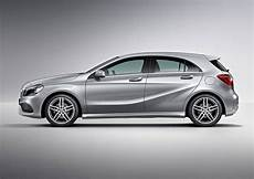 mercedes a class 2017 a 250 sport in uae new car