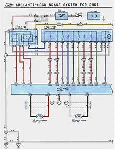 jun ming liu antilock braking system bench test