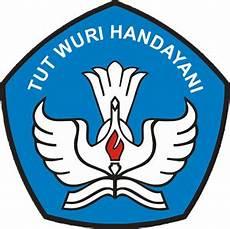 Gambar Tut Wuri Handayani Sd Inhu Lc