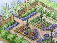 Kitchen Garden Plan by Kitchen Garden Designs Plans Layouts Family Food Garden
