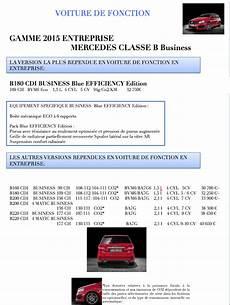 Nouvelle Mercedes Classe B Business Blue Efficiency