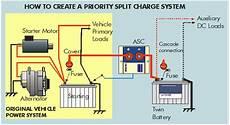 auto split charge antares tdc