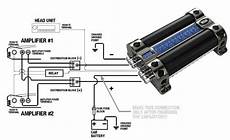 Subwoofer And Capacitor Wire Diagram by A Complete Guide To The Best Car Audio Capacitor