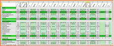 11 business spreadsheet exles excel spreadsheets group