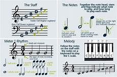 how to read sheet music step by step instructions piano music piano lessons piano sheet music