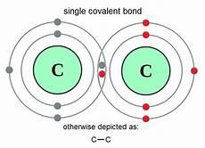 how many covalent bonds can a carbon atom form covalent bonds lesson 0780 tqa explorer