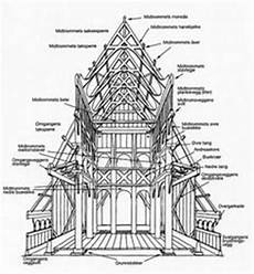 half timbered house plans how to build a half timbered house ค นหาด วย google