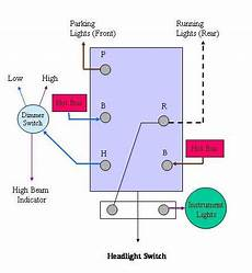 ford f100 light switch wiring diagram 55 headlight parking light wire routing ford truck enthusiasts forums
